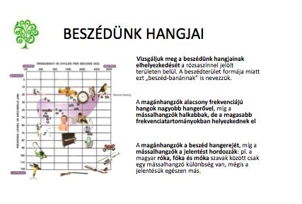 hallasunk-hullamhosszain-3
