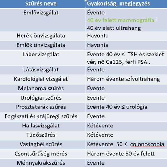 idosek-egeszsegiskolaja-2019-majus