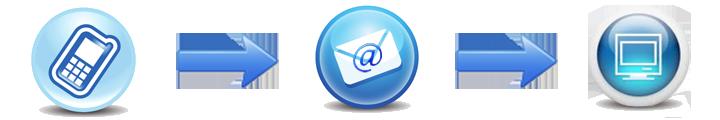 tel-mail-web